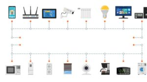 Smart Home in 8 Weeks Learn How to Build a Smart Home From Scratch Without Getting Confused or Wasting Money, Start Your Smart Home Journey!